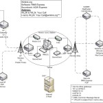 WinLink Diagram