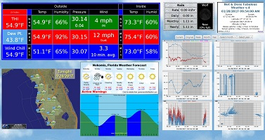Weather Station on a Raspberry Pi - Sarasota Emergency Radio